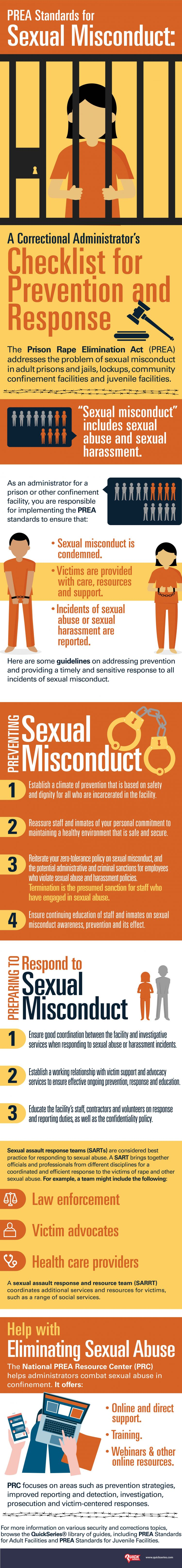PREA sexual misconduct
